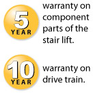 5-Year Component Parts / 10-Year Warranty Drive Train